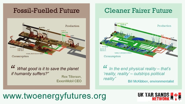 Two energy futures
