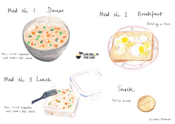 Illustration of meals