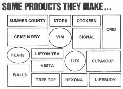 Some products they make...
