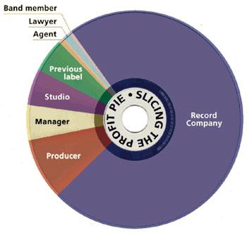 Sound Facts -- New Internationalist