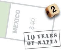 Mexico: 10 years of Nafta