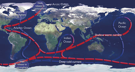 Ocean currents
