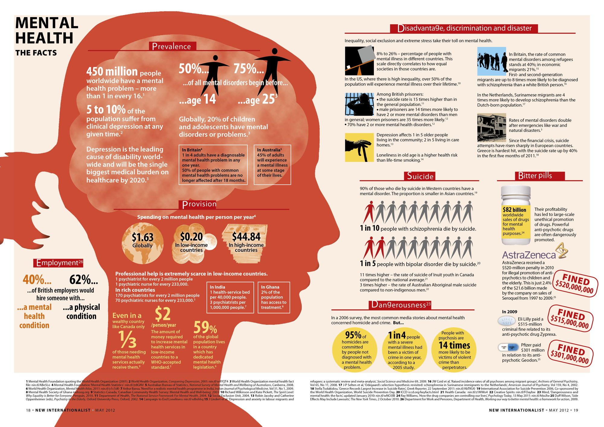 An infographic from our May 2012 issue's special report on mental ...