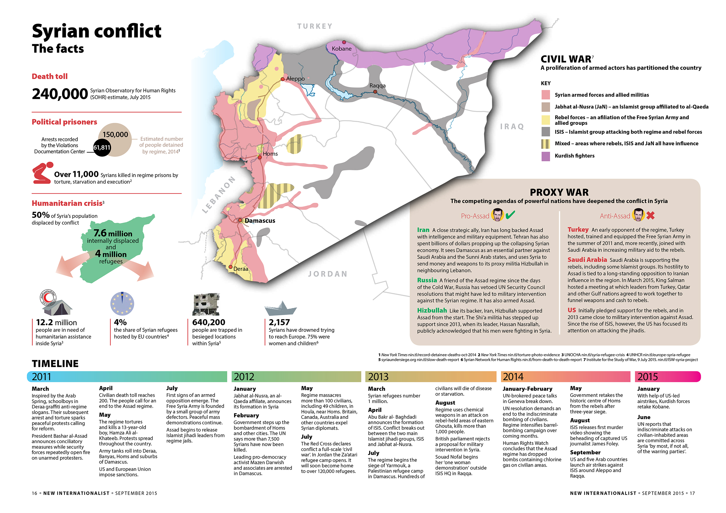 a history of the syrian civil war crisis Explaining the syrian civil war review erlich examines the history of syria from its origins in the imperialist middle east's crisis at the.