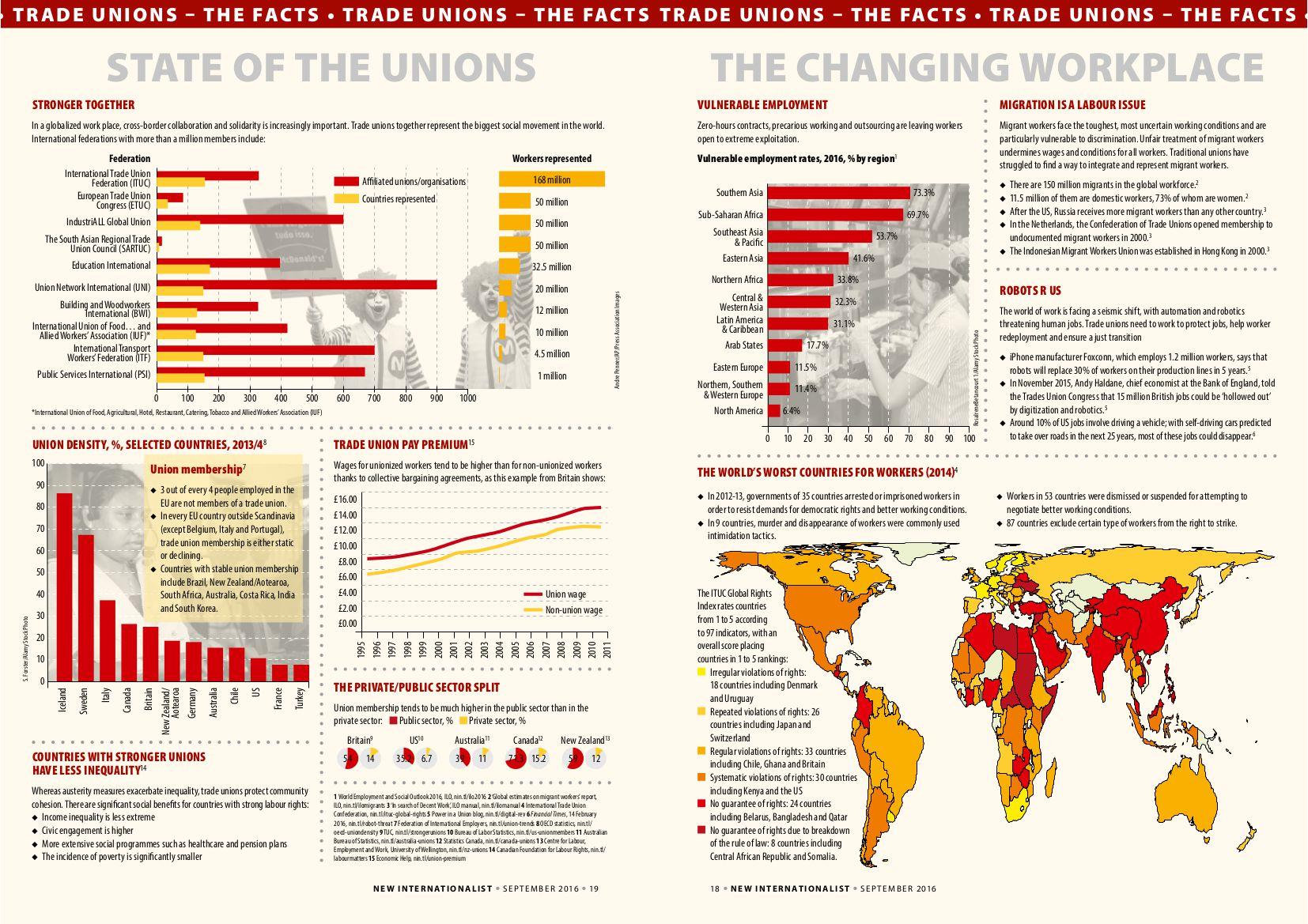 trade-union-fact-spread.jpg