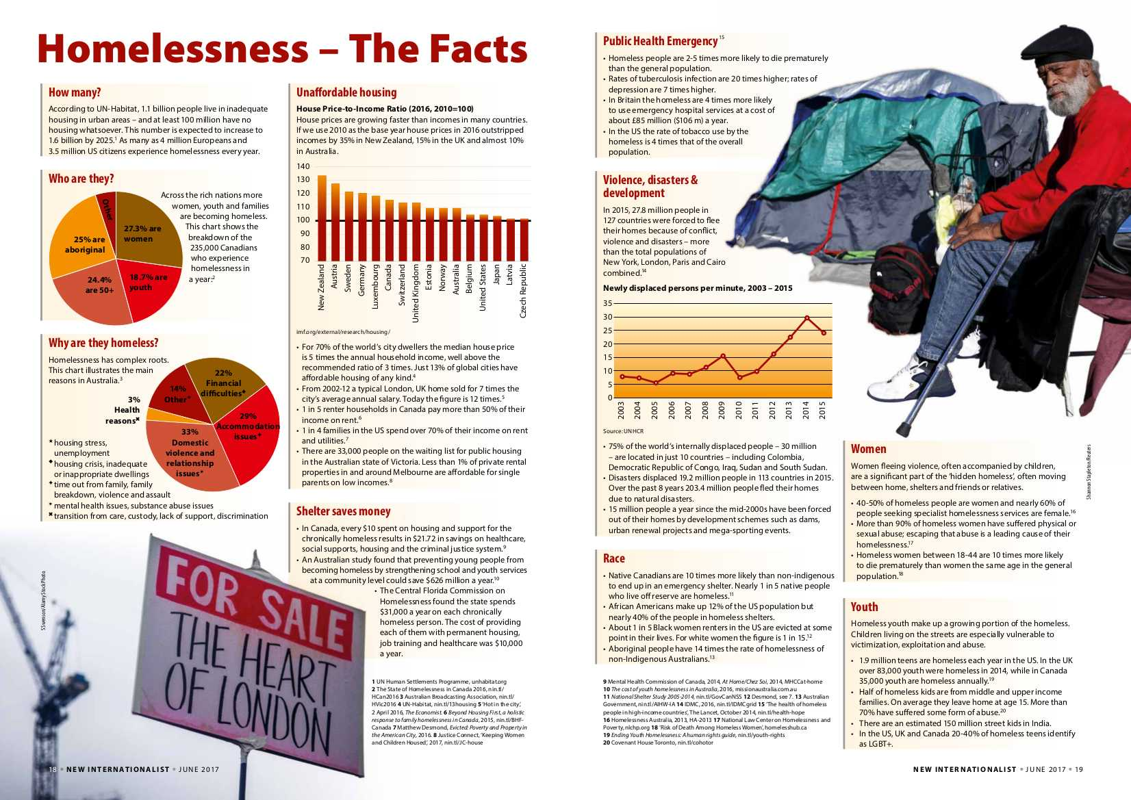 homelessness-the-facts.jpg
