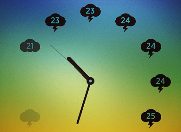 28.08.15-weather-clock-590x393.jpg