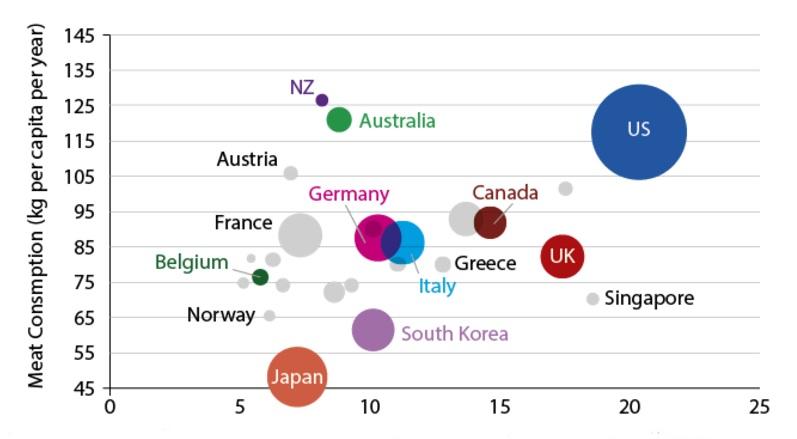 2017-07-01-rich-poor-earth-graph3.jpg