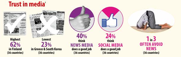 Trust-in-media.png