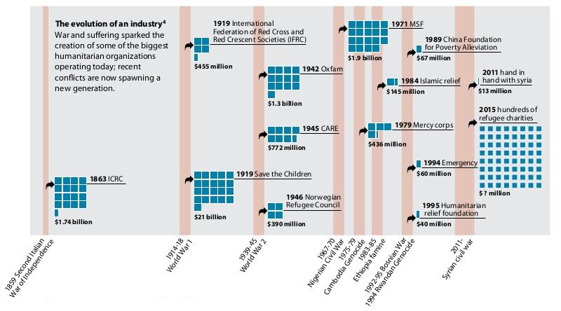 evolution-of-an-industry.jpg